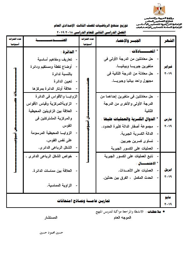 توزيع منهج الرياضيات للمرحلة الإعدادية للعام ٢٠١٨ / ٢٠١٩ 1_006