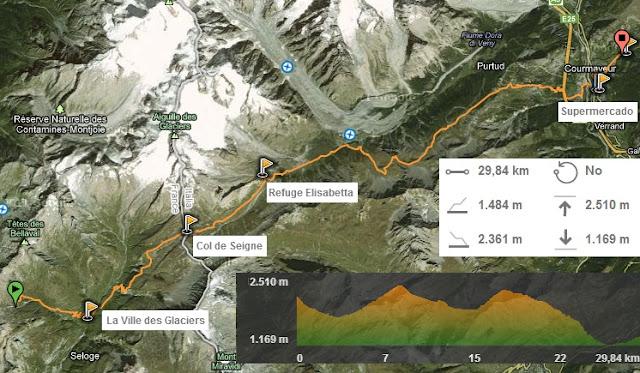 Etapa 3 Tour del Mont Blanc