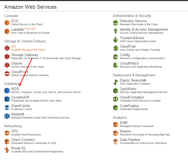 Configuring High Availaibility RDS in AWS | Cloud Devops