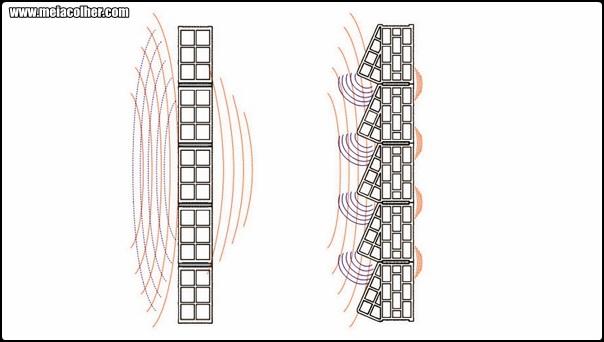 tijolo para isolamento acustico