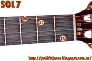 SOL7 acorde de guitarra con séptima o dominante de DO