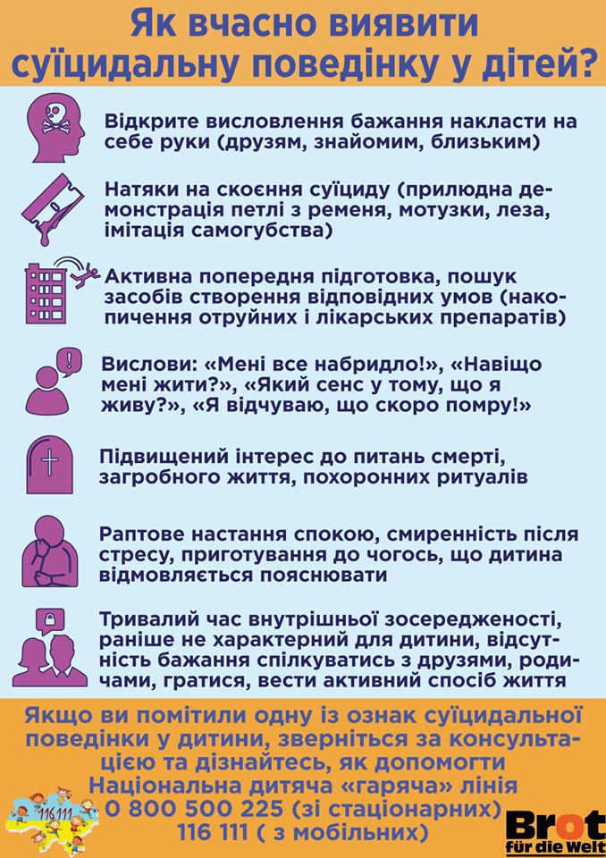 7ebfb25df621ff В Україні статистика також невтішна. Особливо вразливими категоріями є діти  та підлітки. Лише минулого року до Національної поліції України надійшло  226 ...