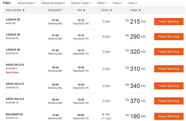 harga tiket kereta api ke Jogjakarta