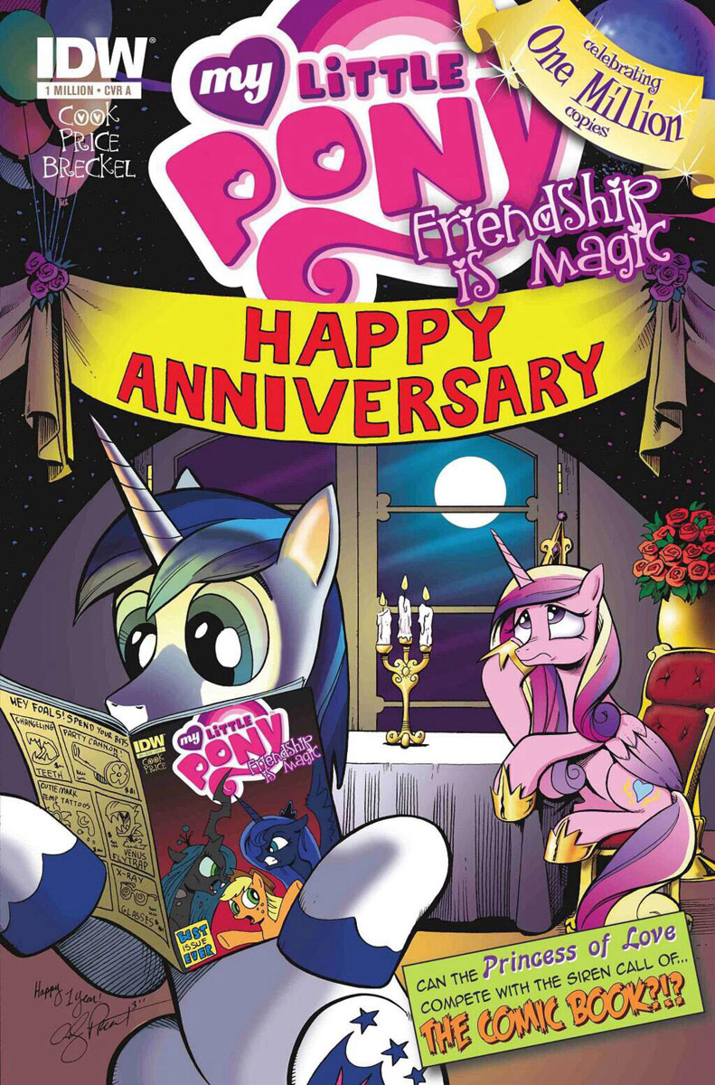 Mlp Friendship Is Magic Issue Amp 12 Comic Covers Mlp Merch