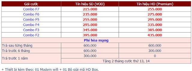 Lắp đặt internet FPT xã Tân Xuân 2