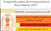 Punjab Education Recruitment Board Recruitment 2017-3582 Punjab Master Cadre Teacher Vacancies
