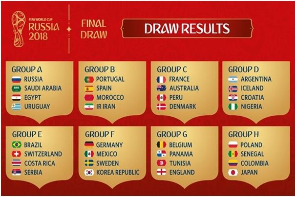 hasil drawing dan pembagian group piala dunia 2018 Rusia