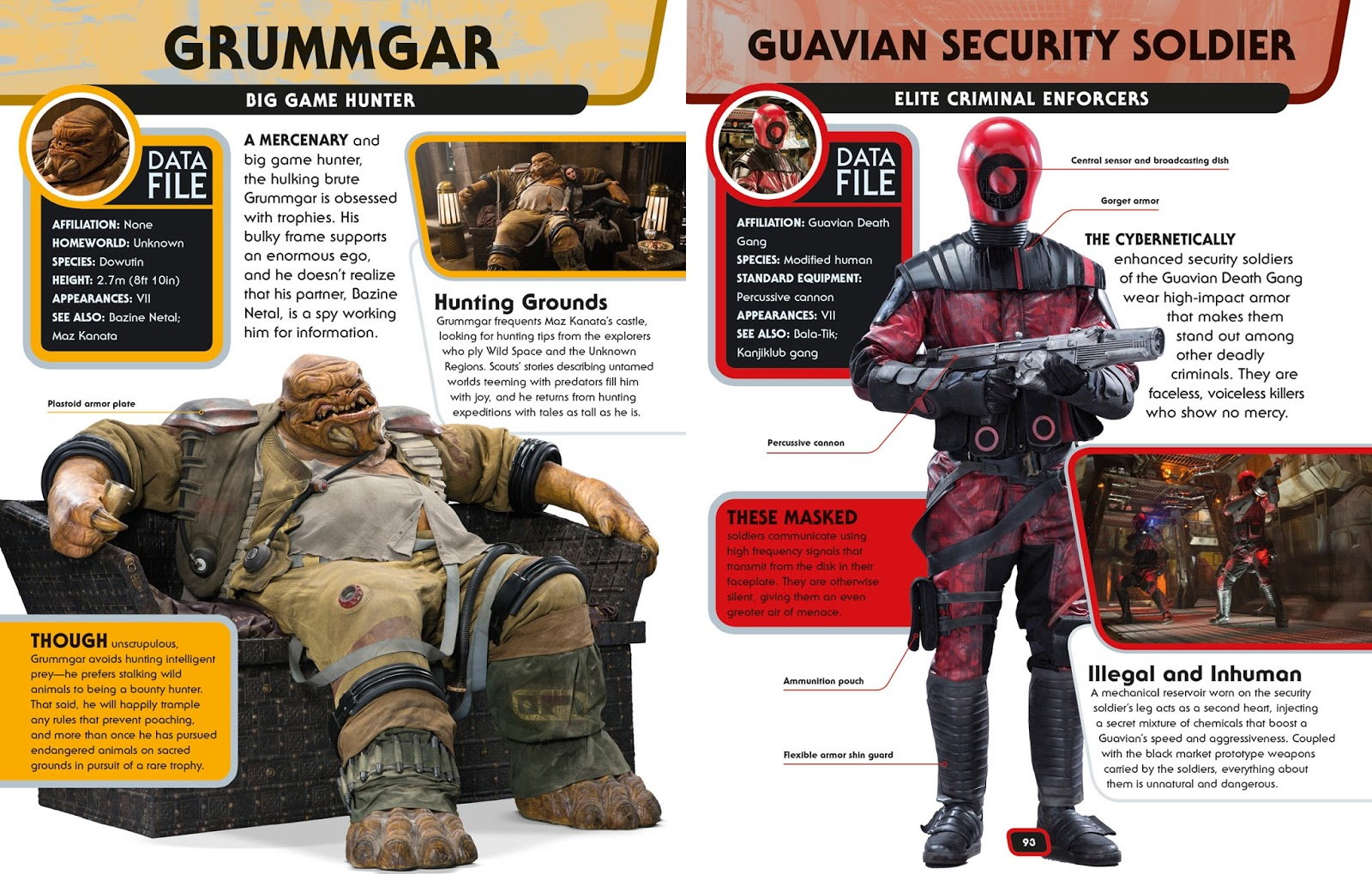Star Wars The Force Awakens Visual Dictionary Pdf