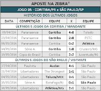 LOTOGOL 795 - HISTÓRICO JOGO 05