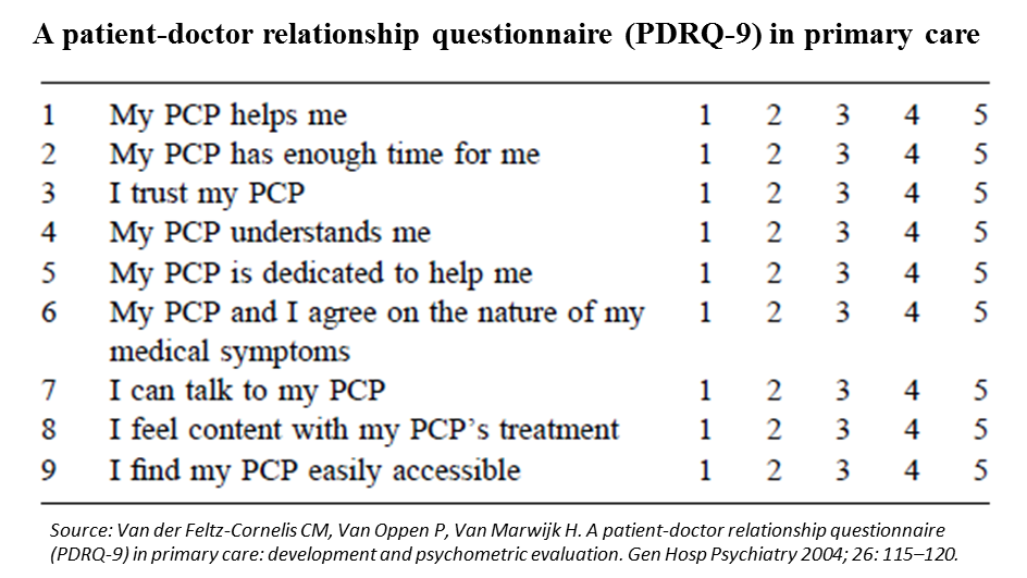 the basic models of doctor patient relationship