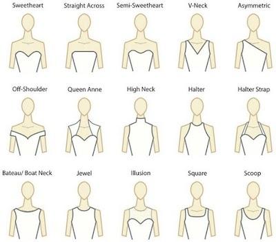 Tipos de escote para vestidos de novia infografia