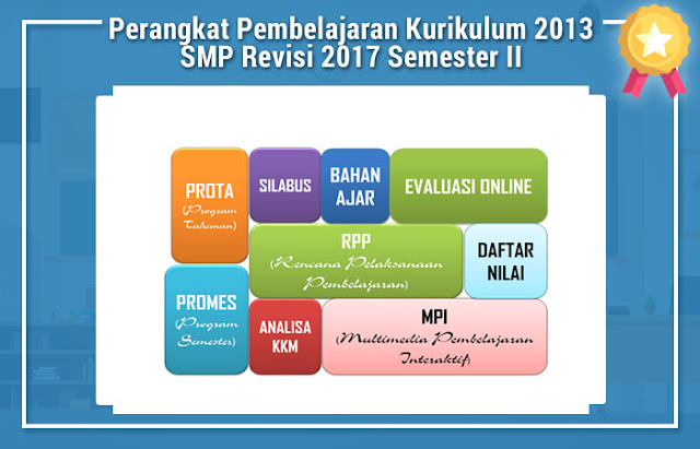 Perangkat Pembelajaran Kurikulum 2013 SMP Revisi 2017 Semester II