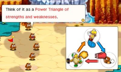 Superphillip Central Mario Luigi Superstar Saga