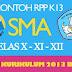 RPP SMA Bahasa Indonesia K13 Revisi 2016 Doc