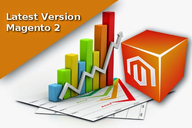 Latest Version of Magento