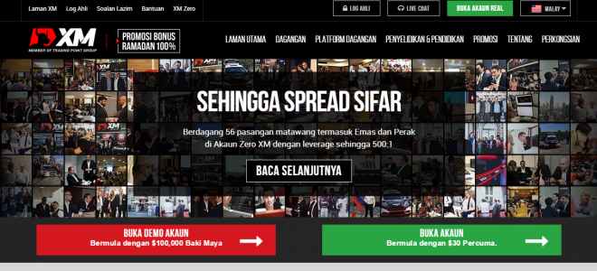 Forex office malaysia