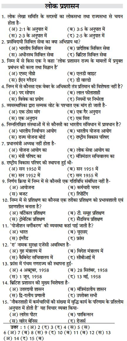 Latest Public Administration Solved Question Paper in