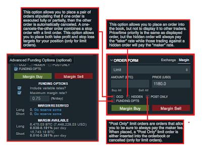 Bitfinex - Open Order Options