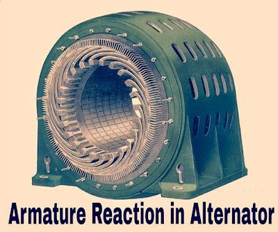 Cheap Alternators Near Me >> Alternator Me Rotating Armature System Hota Ha Ya Stationary