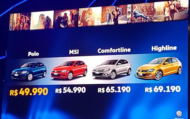 Novo VW Polo 2018 - Preços