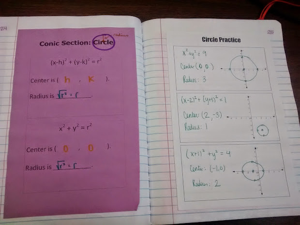 Gina Wilson All Things Algebra Radical Equations - Year of