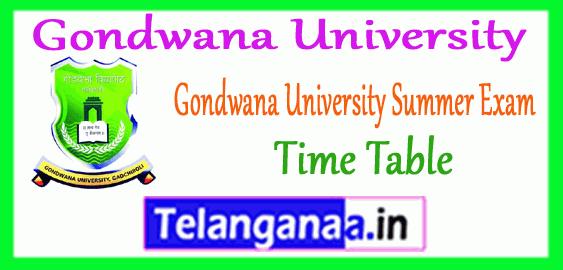 Gondwana University BA BSc BCom Semester UG Exam Time Table
