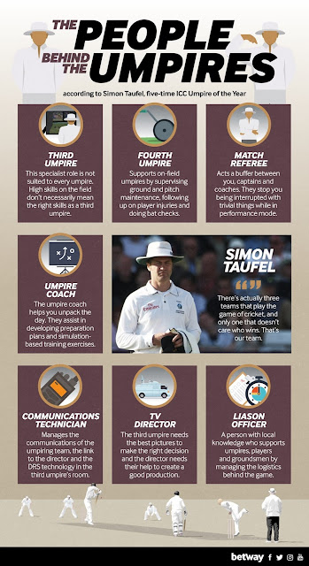 Simon Taufel Reminisces about the past and talks about umpiring