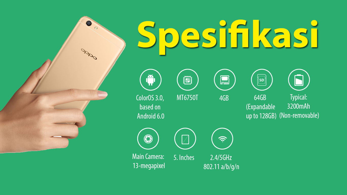 Smartphone OPPO F3, Teman yang Pas buat Travelling