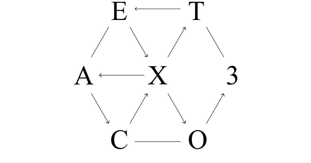 Korean MyuzicStyleZ: EXO - Artificial Love [Easy-Lyrics | ENG]
