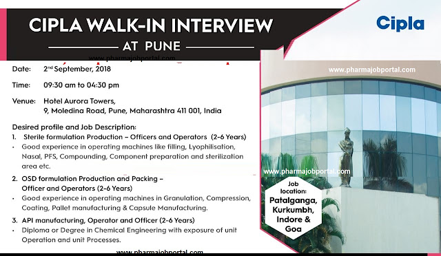 Cipla Limited  Walk In Interview For Multiple Positions at 2 September