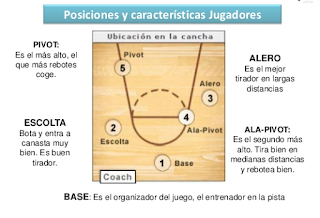 https://www.clubdelarbitro.com/articulos/1572211.pdf