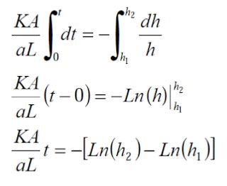 fórmula permeabilidad del suelo