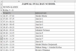 Contoh Jadwal Pelajaran Full Day School SD Untuk Semua Kelas