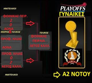 ΓΥΝΑΙΚΕΣ : Με ντεμαράζ στο β΄  προηγείται ο Φοίνικας (1-0) στον τελικό (53-43 τον Αετό Καλλιθέας )