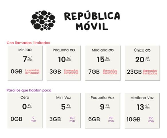 Nuevas tarifas República Móvil