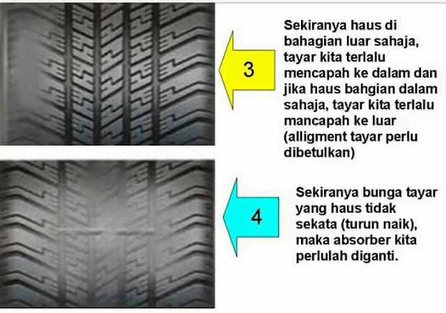 Info tayar kereta