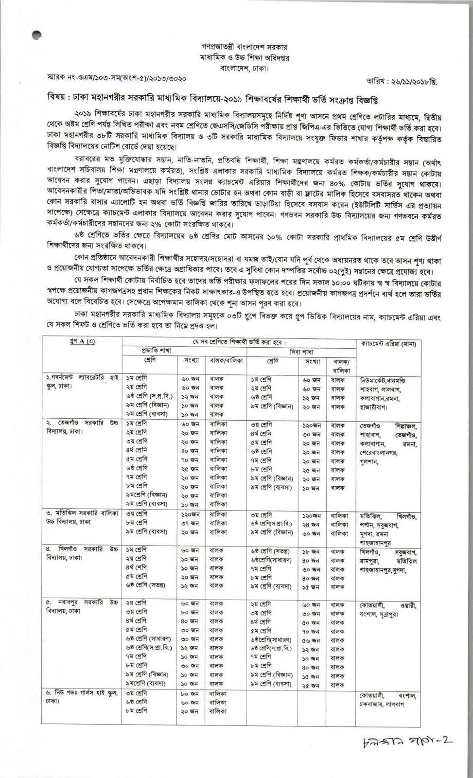 Government School Admission Dhaka Circular 2019