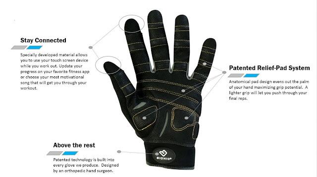 https://www.gloves-online.com/catalog/fitness-gloves