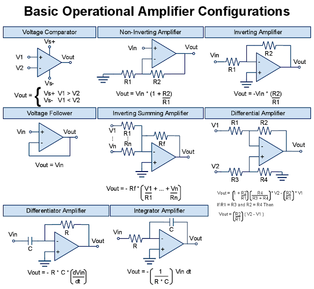 all basic operational amplifier configurations eee community electronic circuit diagram analysis electronic circuit diagram software free