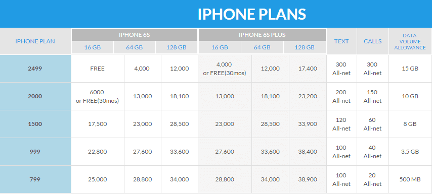 iphone 6s plus price philippines globe