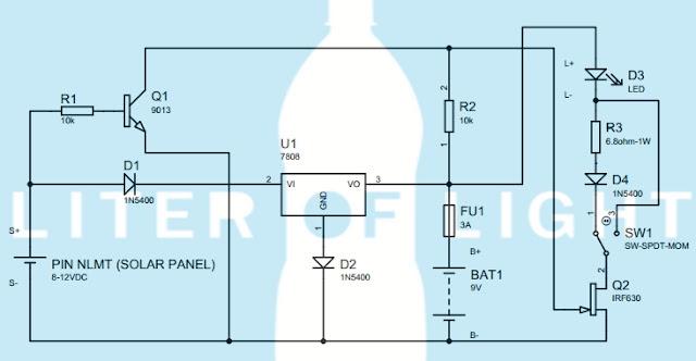 Khi mặt trời lặn, Tran Q1 hết phân cực, Pin/Accquy cấp áp cho Q2 phân cực tùy vào cách bạn cấu hình công tắc gạt (SW1) mà đèn sẽ sáng mạnh hay sáng yếu.