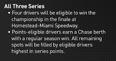 What You Need to Know about the #NASCAR Xfinity Chase