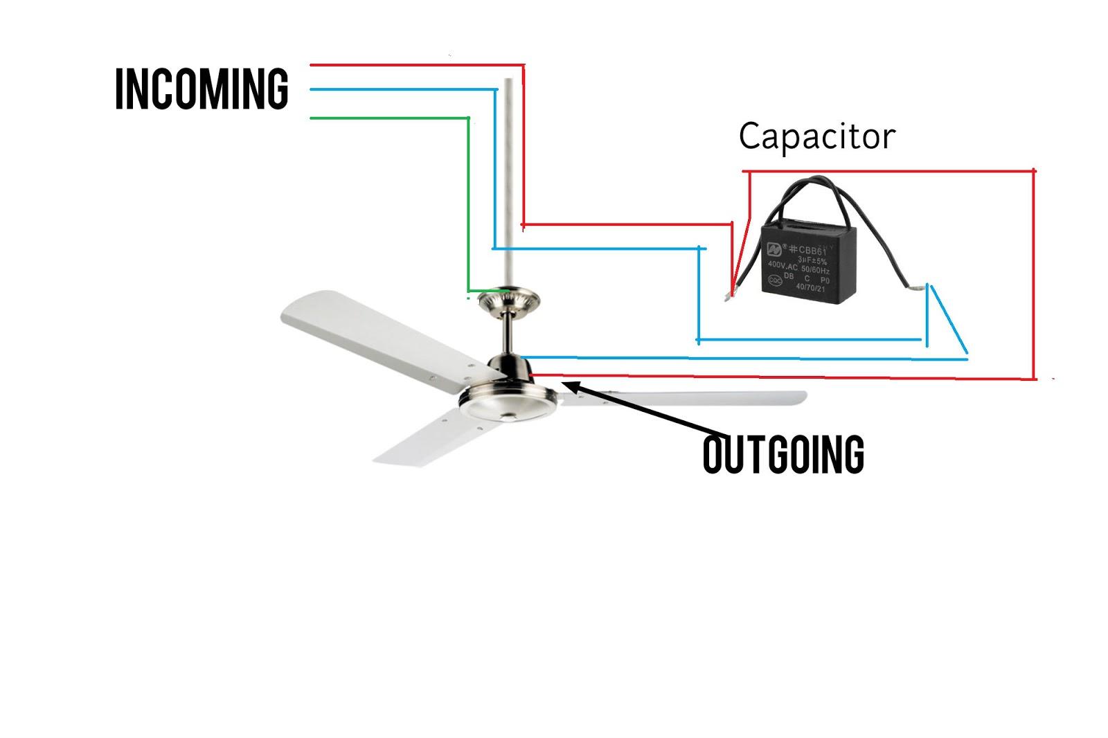 how to fix a fan