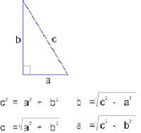 rumus mudah pythagoras (www.allmipa.com)