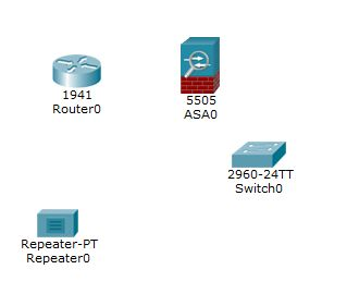 How to represent network in cisco packet tracer ?