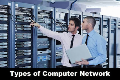 Basic Types of Computer Network and Topologies