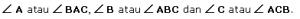 Ketiga sisi segitiga saling berpotongan dan membentuk sudut. Titik A, B, C disebut titik sudut.
