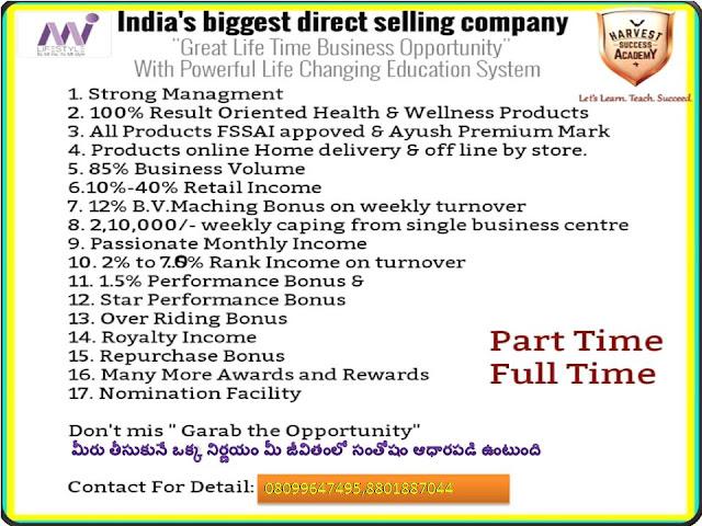 direct marketing business plan