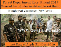 Indian Forest Department Recruitment 2017 For Clerk & Guard Post