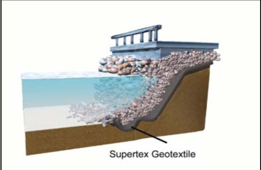 research paper on application of geotextile material to control rutting pavement